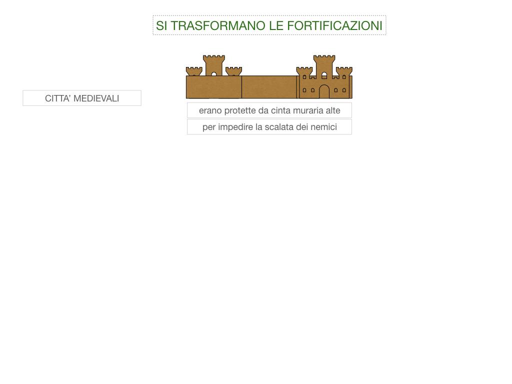 12. RINASCIMENTO_FRA ARTE E SCIENZA_ SIMULAZIONE.065