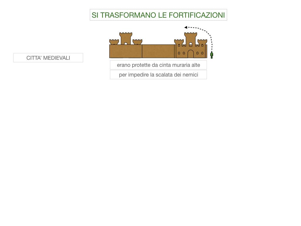 12. RINASCIMENTO_FRA ARTE E SCIENZA_ SIMULAZIONE.066