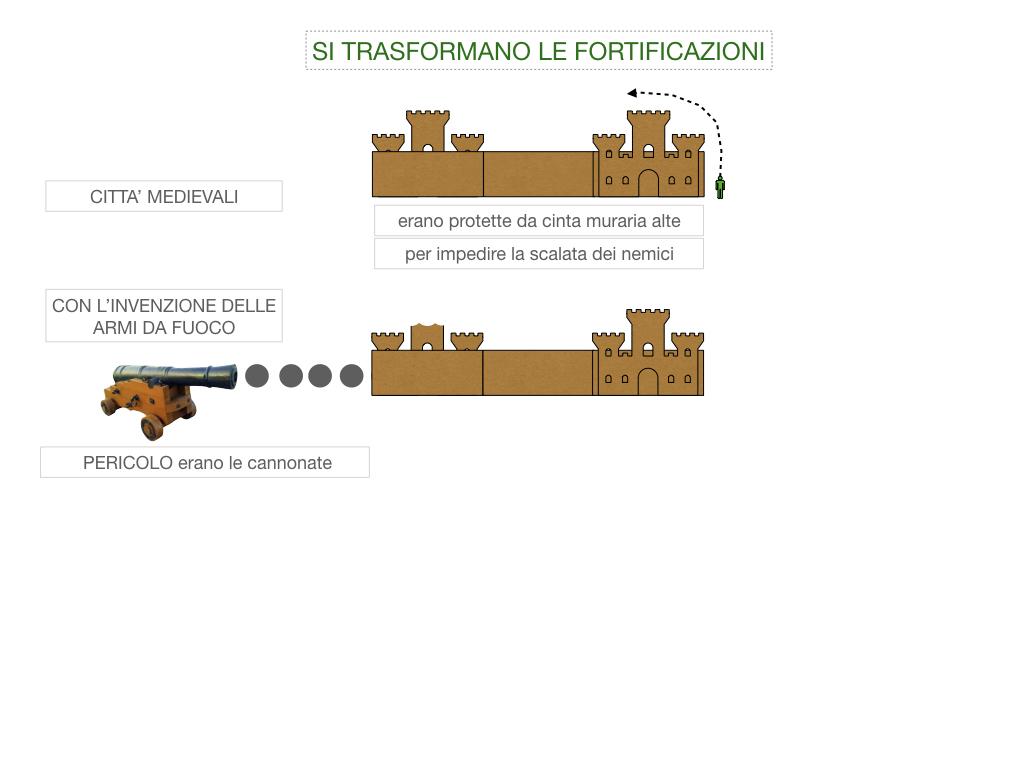 12. RINASCIMENTO_FRA ARTE E SCIENZA_ SIMULAZIONE.068