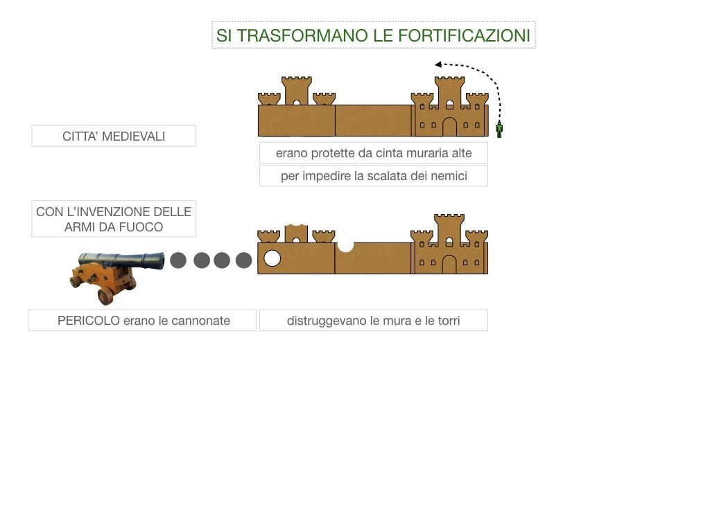 12. RINASCIMENTO_FRA ARTE E SCIENZA_ SIMULAZIONE.070