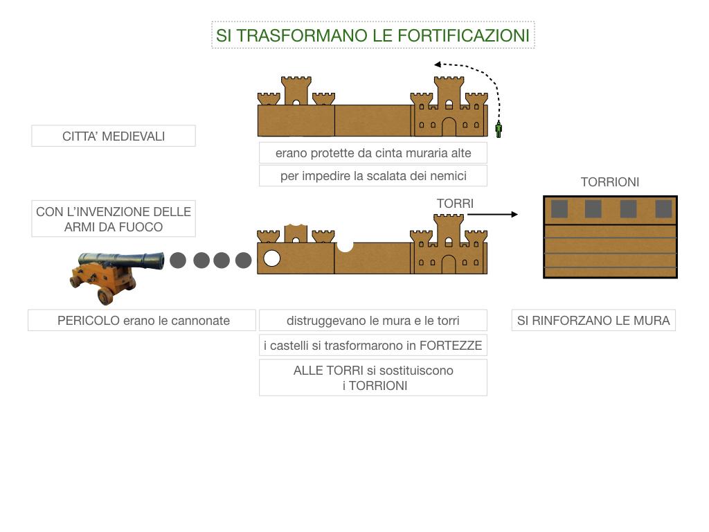 12. RINASCIMENTO_FRA ARTE E SCIENZA_ SIMULAZIONE.074