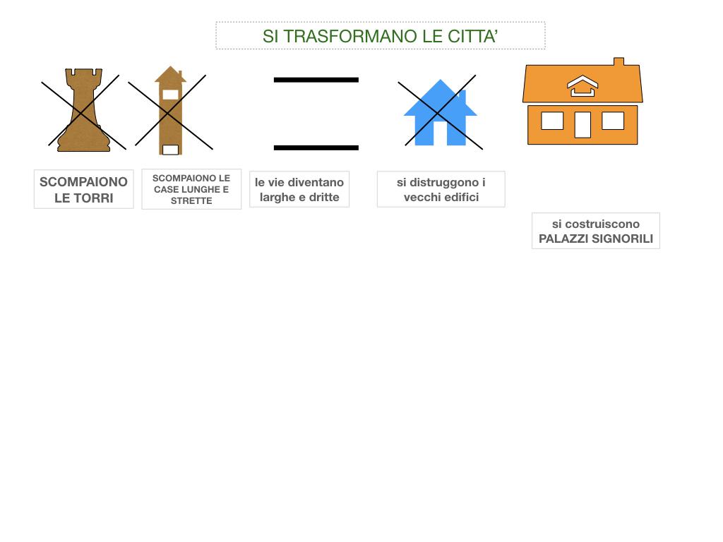 12. RINASCIMENTO_FRA ARTE E SCIENZA_ SIMULAZIONE.083