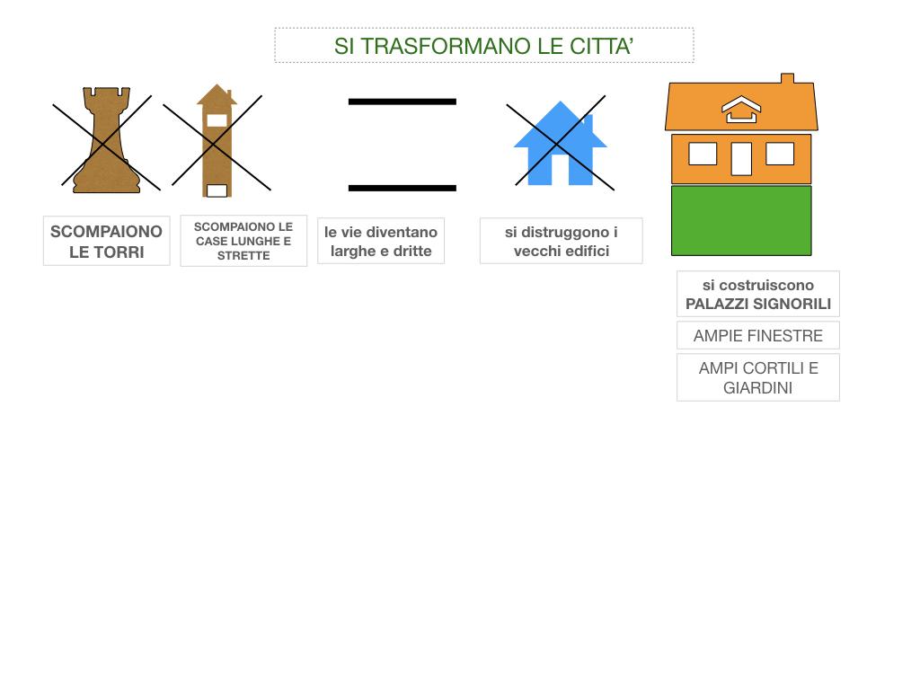 12. RINASCIMENTO_FRA ARTE E SCIENZA_ SIMULAZIONE.085