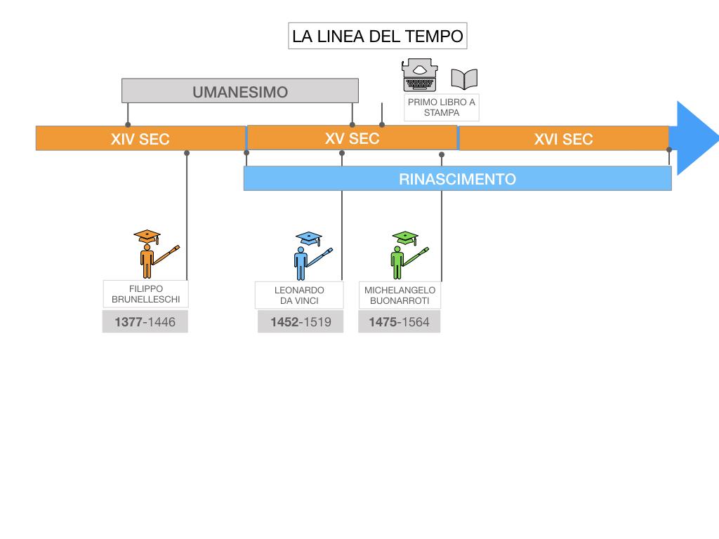 12. RINASCIMENTO_FRA ARTE E SCIENZA_ SIMULAZIONE.090