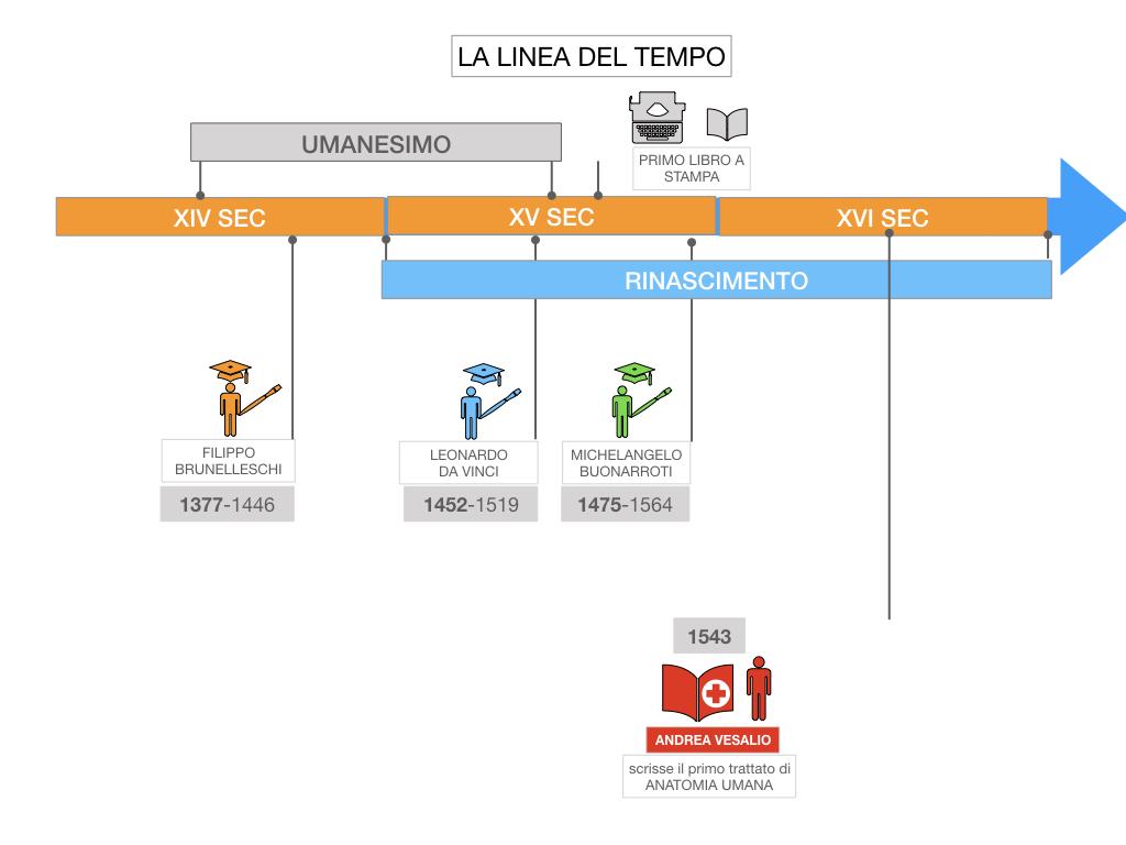 12. RINASCIMENTO_FRA ARTE E SCIENZA_ SIMULAZIONE.091