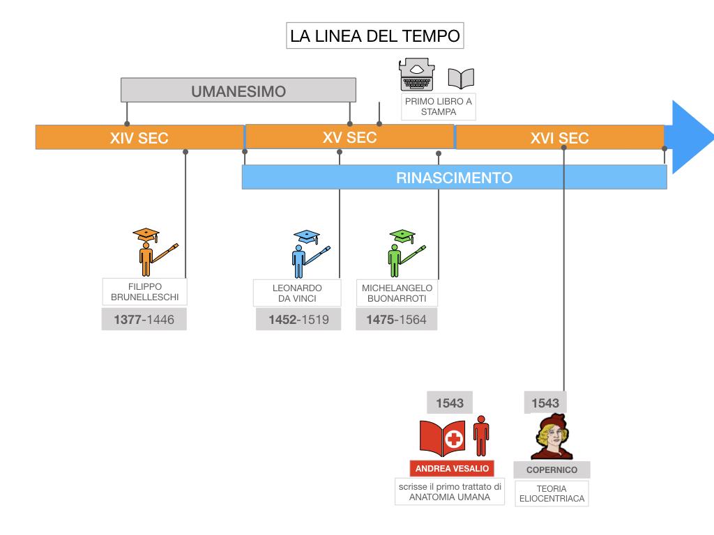 12. RINASCIMENTO_FRA ARTE E SCIENZA_ SIMULAZIONE.092