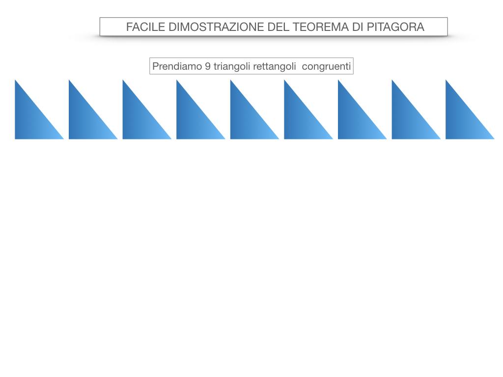 13. FACILE DIMOSTRAZIONE DEL TEOREMA DI PITAGORA_SIMULAZIONE.003