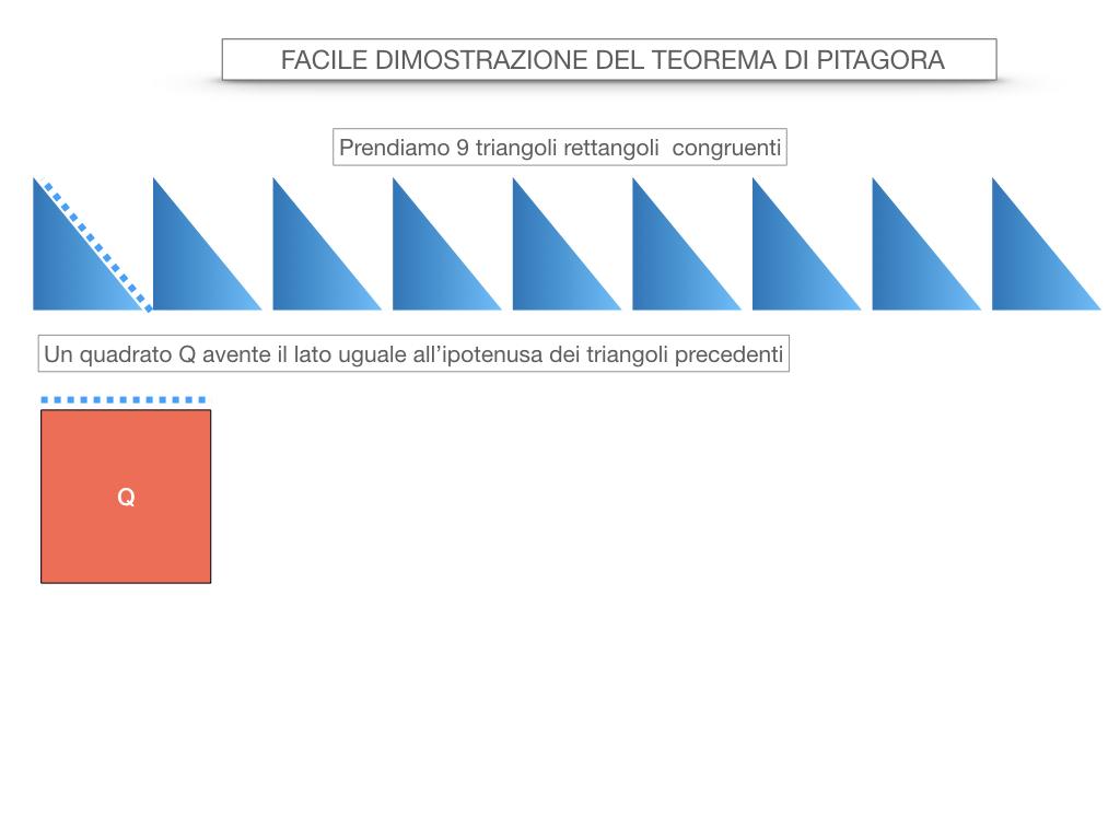 13. FACILE DIMOSTRAZIONE DEL TEOREMA DI PITAGORA_SIMULAZIONE.005