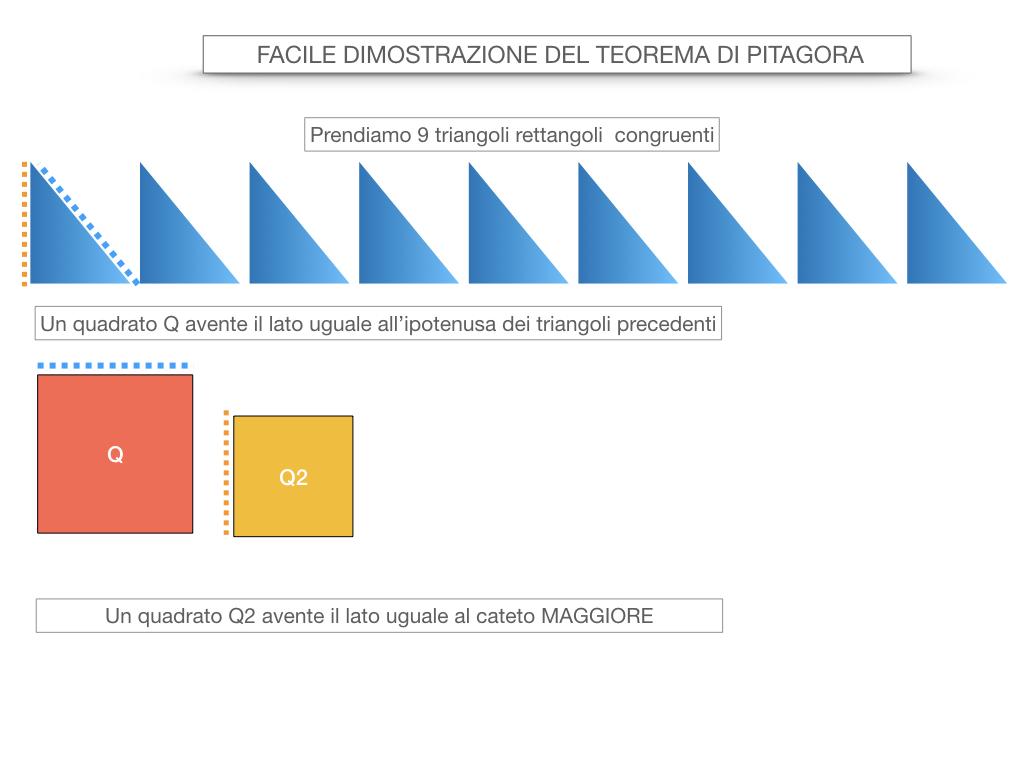 13. FACILE DIMOSTRAZIONE DEL TEOREMA DI PITAGORA_SIMULAZIONE.006
