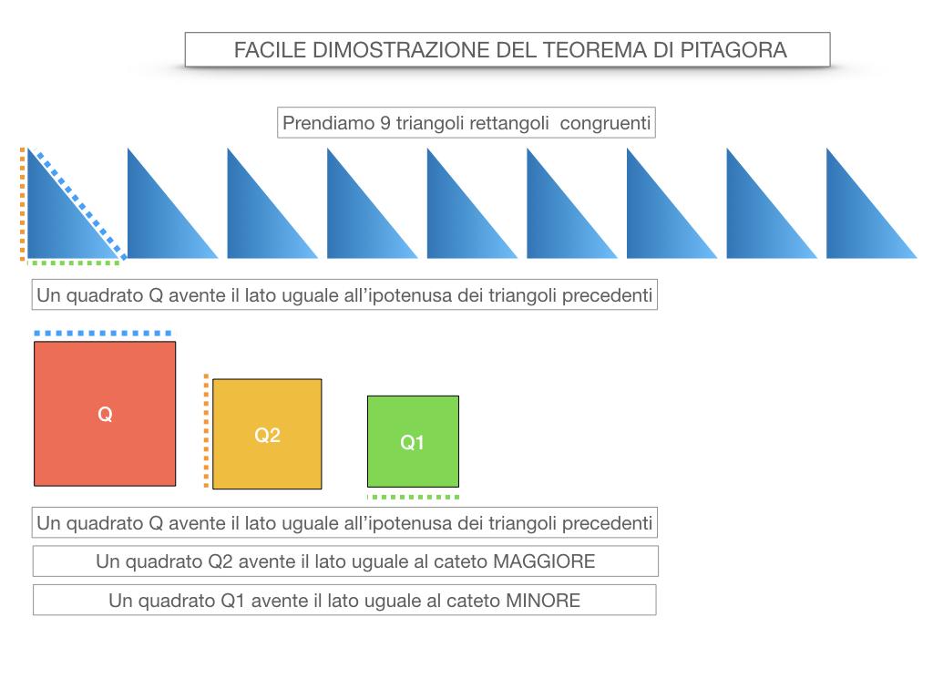 13. FACILE DIMOSTRAZIONE DEL TEOREMA DI PITAGORA_SIMULAZIONE.007