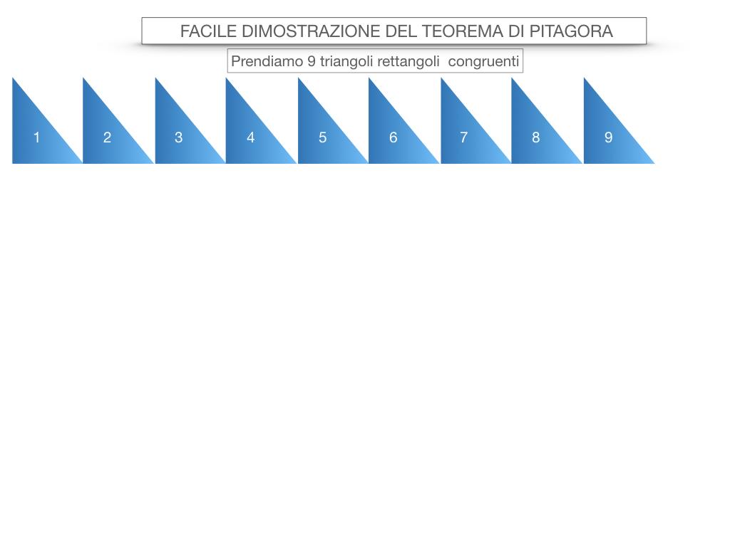 13. FACILE DIMOSTRAZIONE DEL TEOREMA DI PITAGORA_SIMULAZIONE.008