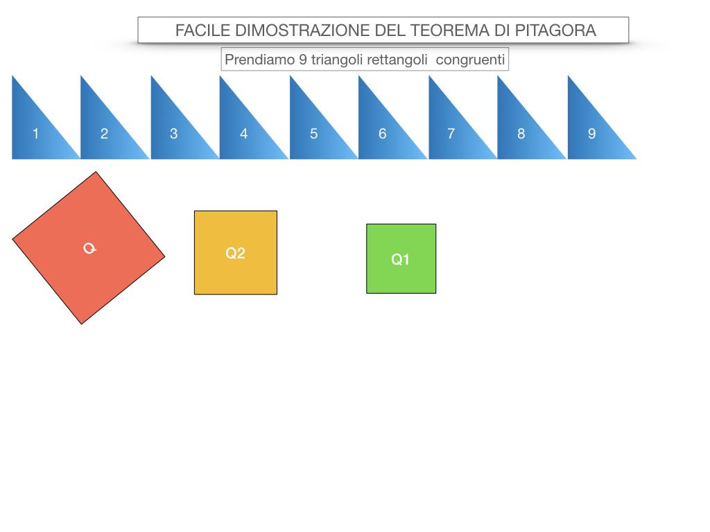13. FACILE DIMOSTRAZIONE DEL TEOREMA DI PITAGORA_SIMULAZIONE.009