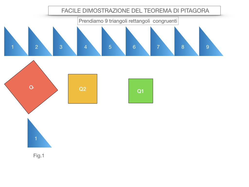 13. FACILE DIMOSTRAZIONE DEL TEOREMA DI PITAGORA_SIMULAZIONE.010