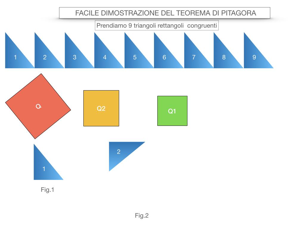 13. FACILE DIMOSTRAZIONE DEL TEOREMA DI PITAGORA_SIMULAZIONE.011