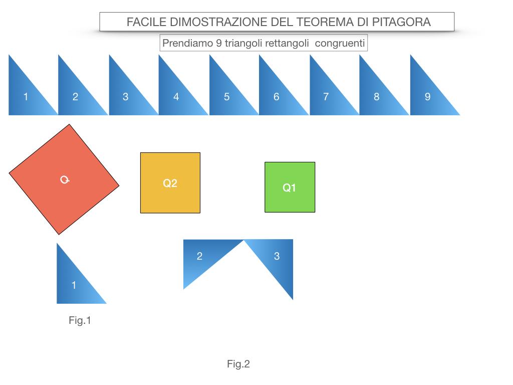 13. FACILE DIMOSTRAZIONE DEL TEOREMA DI PITAGORA_SIMULAZIONE.012