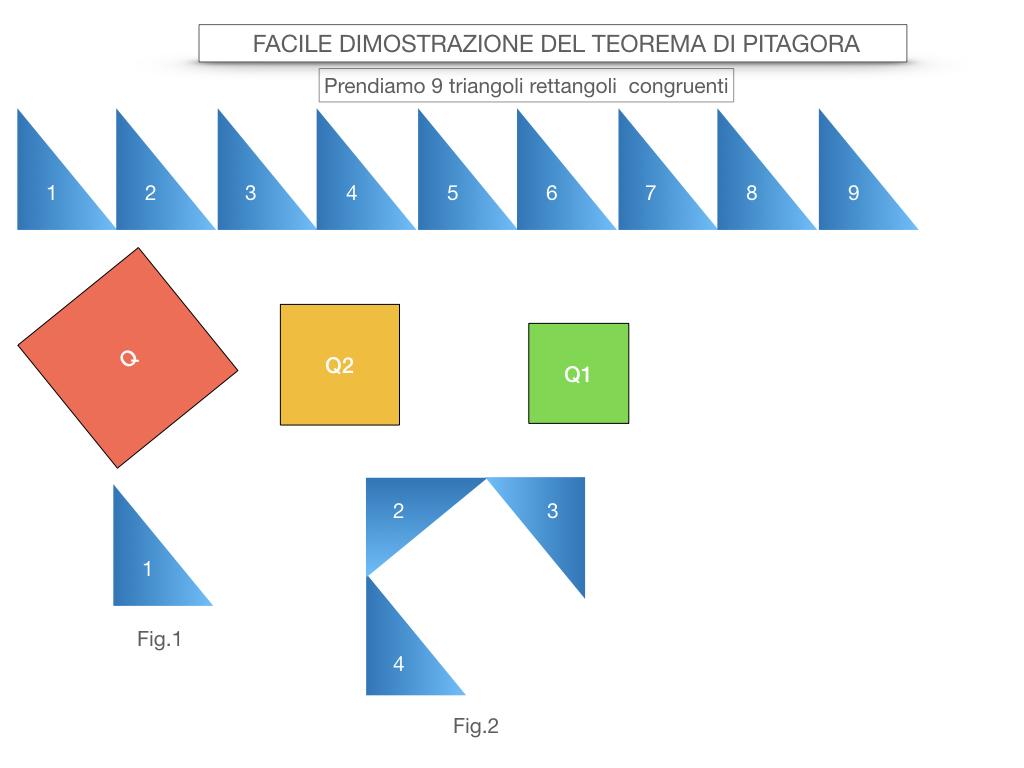 13. FACILE DIMOSTRAZIONE DEL TEOREMA DI PITAGORA_SIMULAZIONE.013