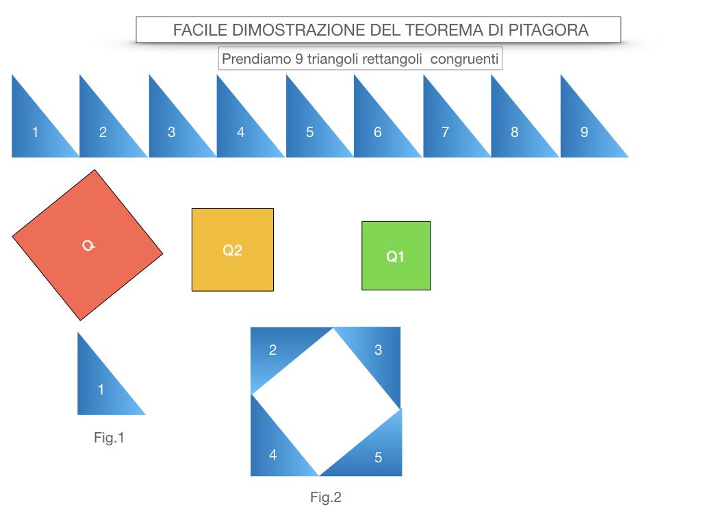 13. FACILE DIMOSTRAZIONE DEL TEOREMA DI PITAGORA_SIMULAZIONE.014