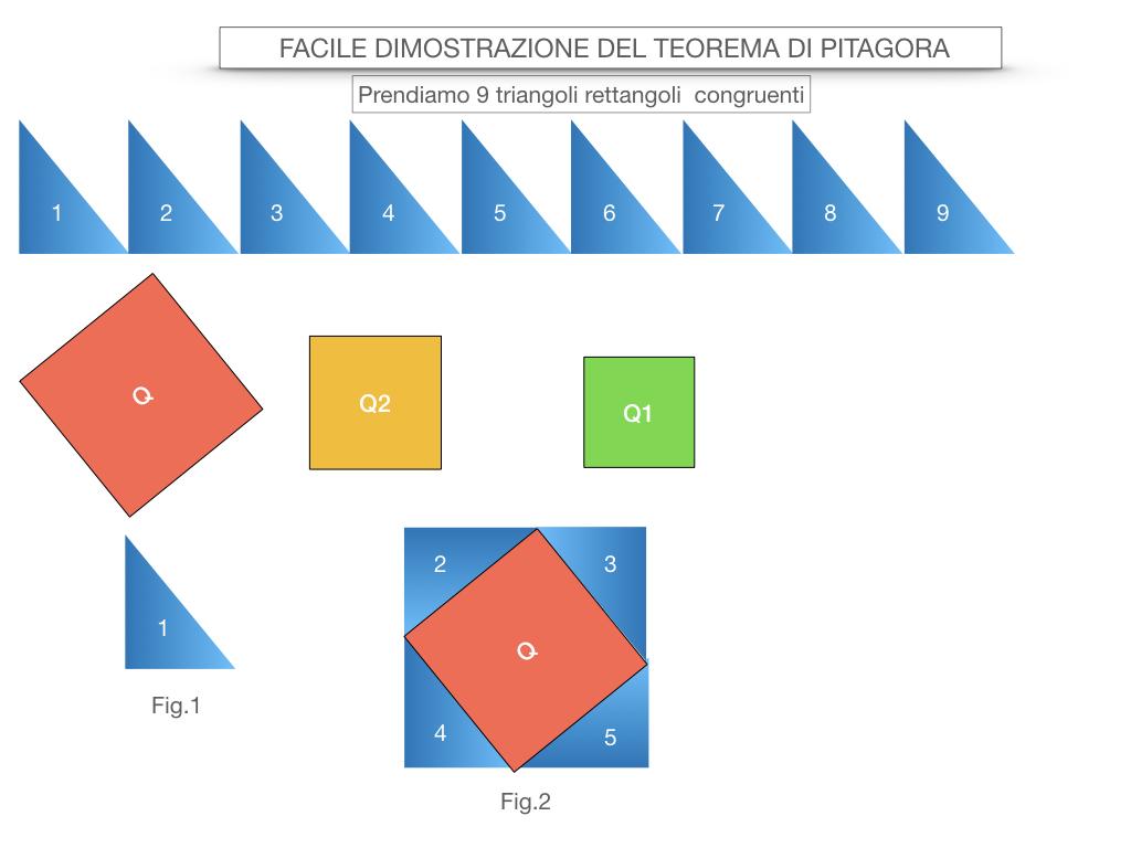 13. FACILE DIMOSTRAZIONE DEL TEOREMA DI PITAGORA_SIMULAZIONE.015