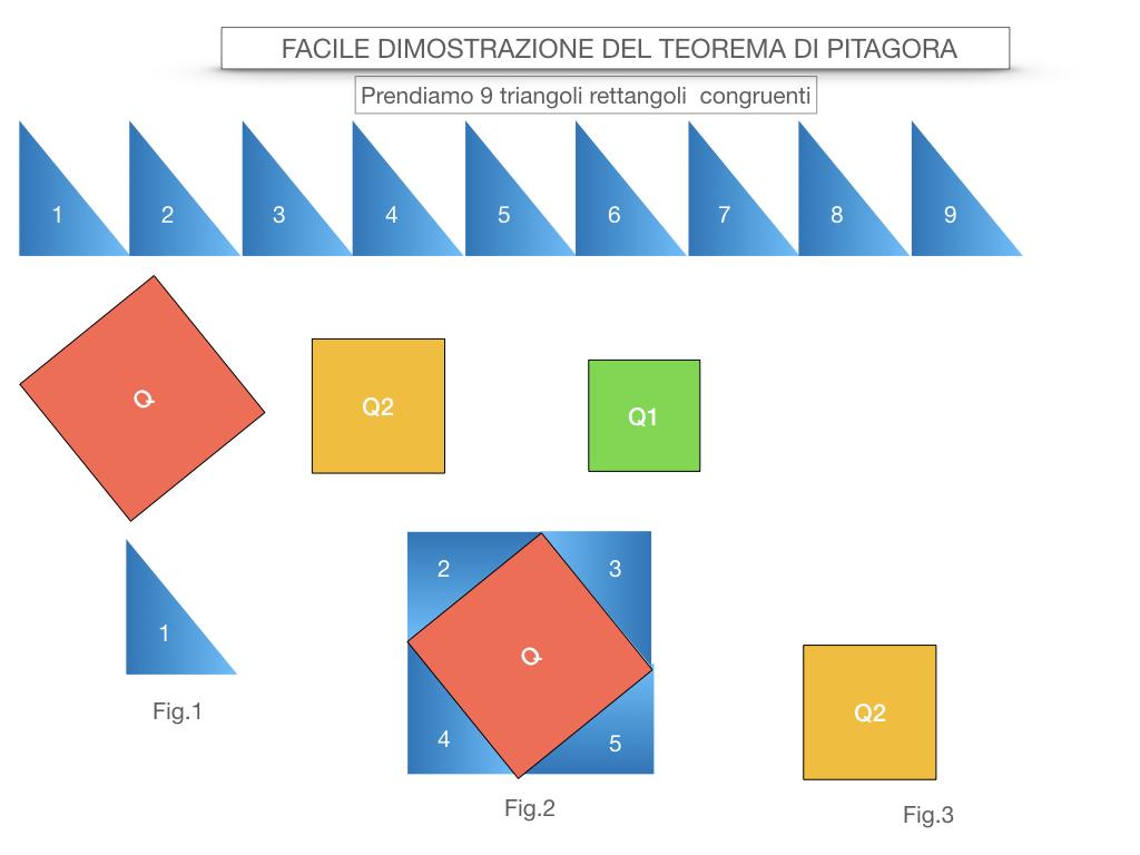 13. FACILE DIMOSTRAZIONE DEL TEOREMA DI PITAGORA_SIMULAZIONE.017