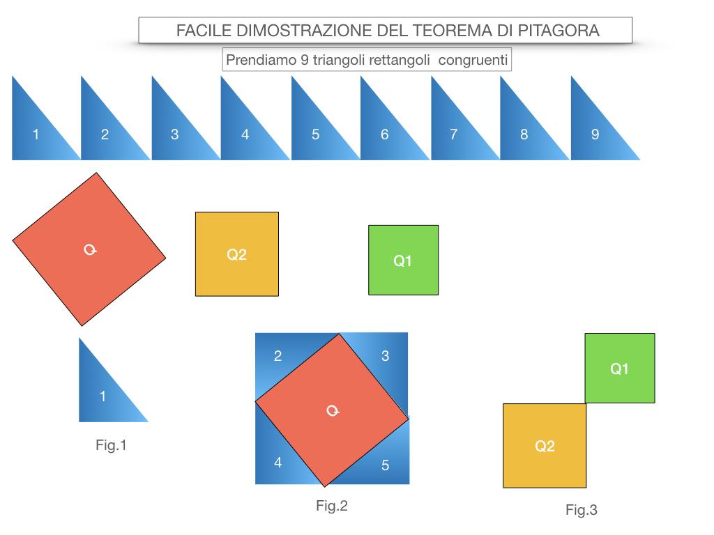 13. FACILE DIMOSTRAZIONE DEL TEOREMA DI PITAGORA_SIMULAZIONE.018