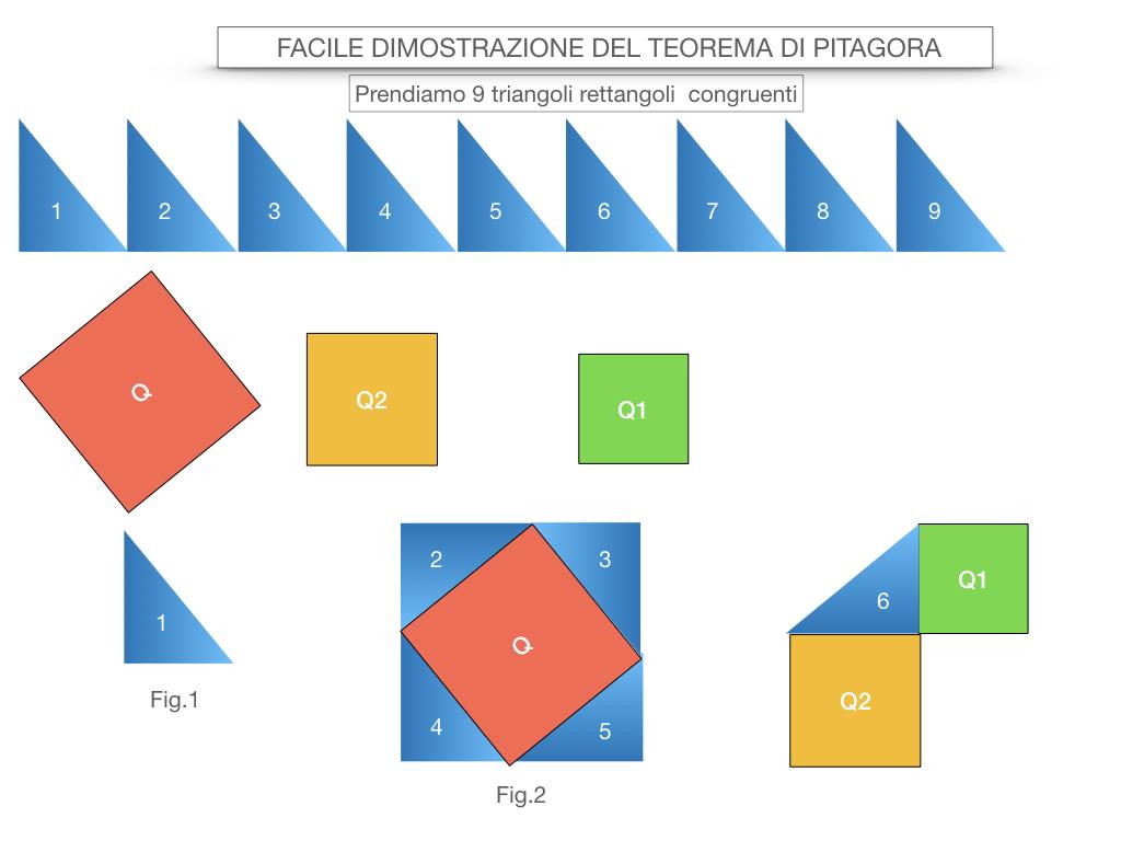 13. FACILE DIMOSTRAZIONE DEL TEOREMA DI PITAGORA_SIMULAZIONE.019