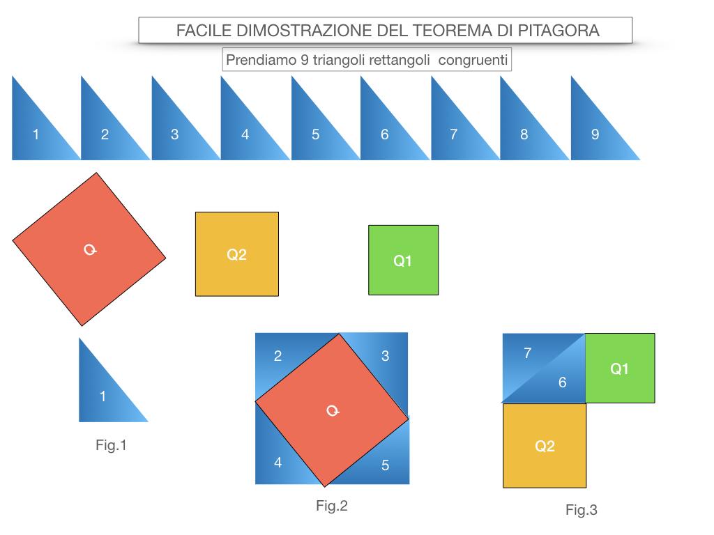 13. FACILE DIMOSTRAZIONE DEL TEOREMA DI PITAGORA_SIMULAZIONE.020