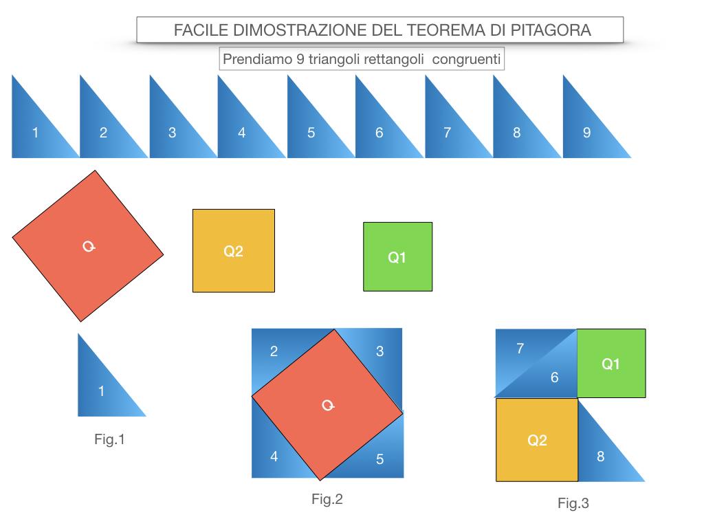 13. FACILE DIMOSTRAZIONE DEL TEOREMA DI PITAGORA_SIMULAZIONE.021