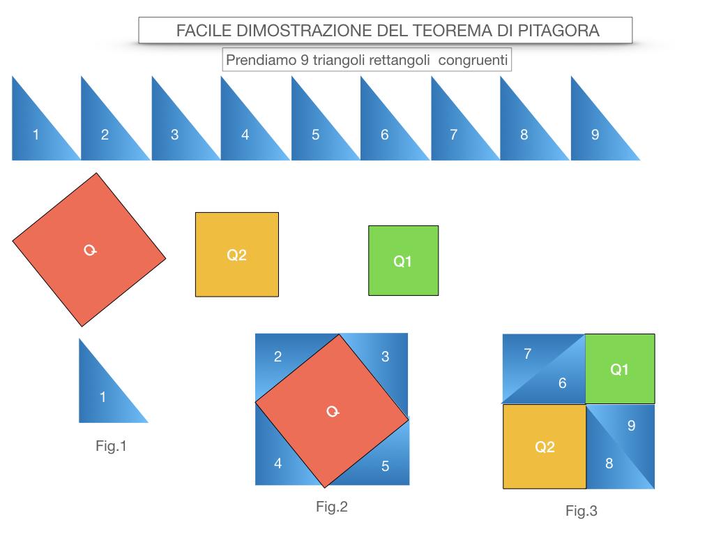 13. FACILE DIMOSTRAZIONE DEL TEOREMA DI PITAGORA_SIMULAZIONE.022