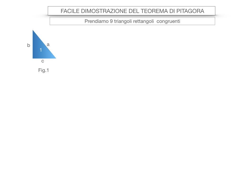 13. FACILE DIMOSTRAZIONE DEL TEOREMA DI PITAGORA_SIMULAZIONE.024