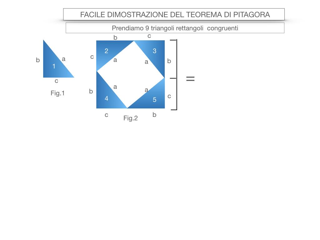 13. FACILE DIMOSTRAZIONE DEL TEOREMA DI PITAGORA_SIMULAZIONE.025