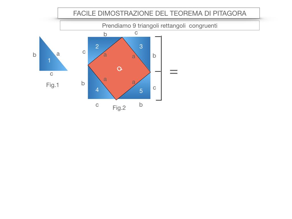 13. FACILE DIMOSTRAZIONE DEL TEOREMA DI PITAGORA_SIMULAZIONE.026