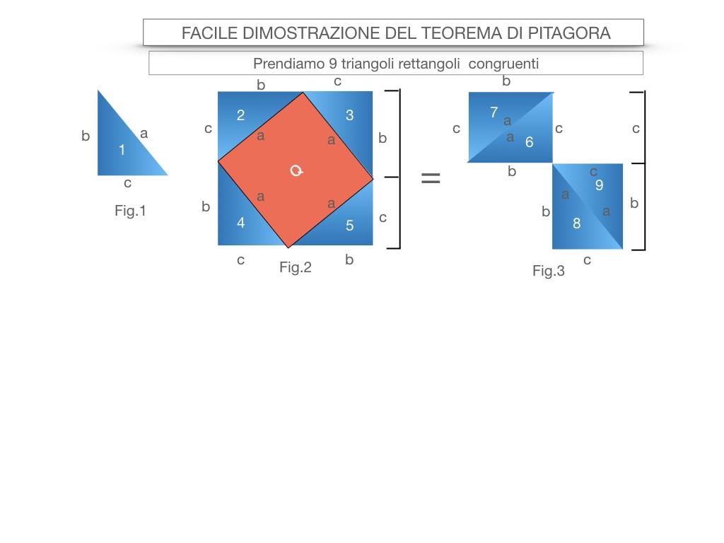 13. FACILE DIMOSTRAZIONE DEL TEOREMA DI PITAGORA_SIMULAZIONE.027