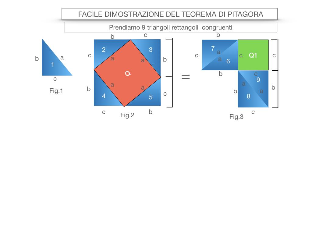 13. FACILE DIMOSTRAZIONE DEL TEOREMA DI PITAGORA_SIMULAZIONE.028