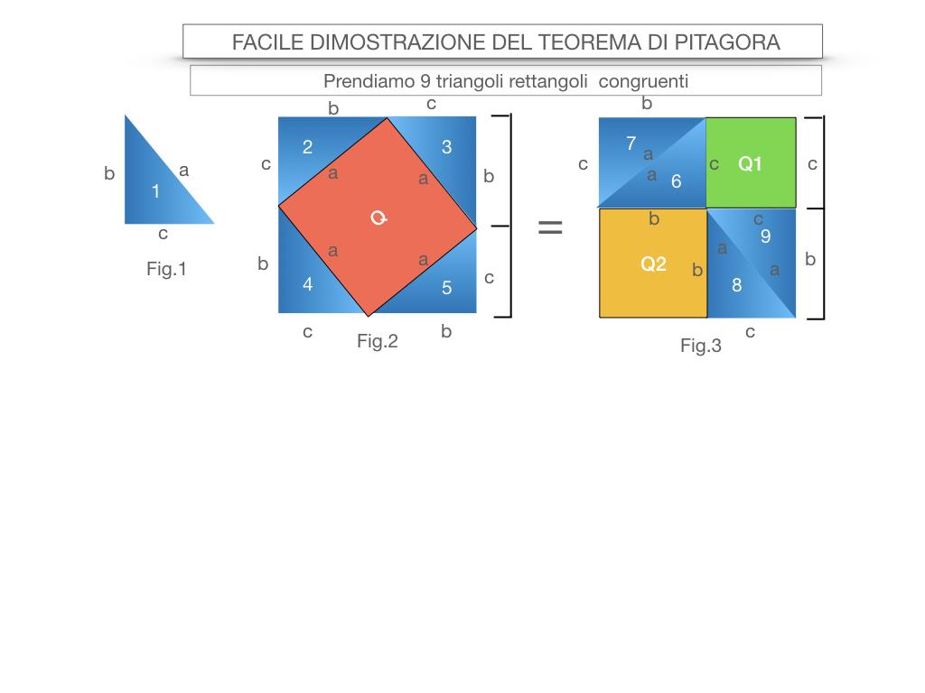 13. FACILE DIMOSTRAZIONE DEL TEOREMA DI PITAGORA_SIMULAZIONE.029