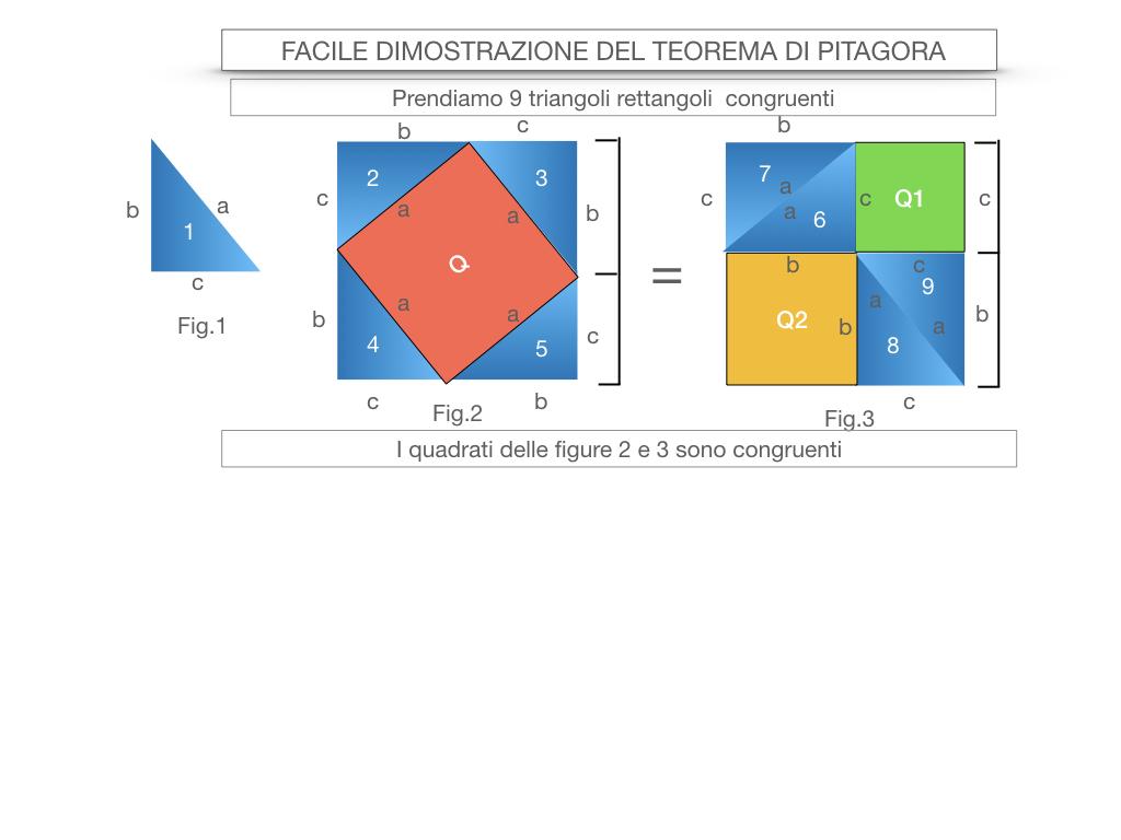 13. FACILE DIMOSTRAZIONE DEL TEOREMA DI PITAGORA_SIMULAZIONE.030