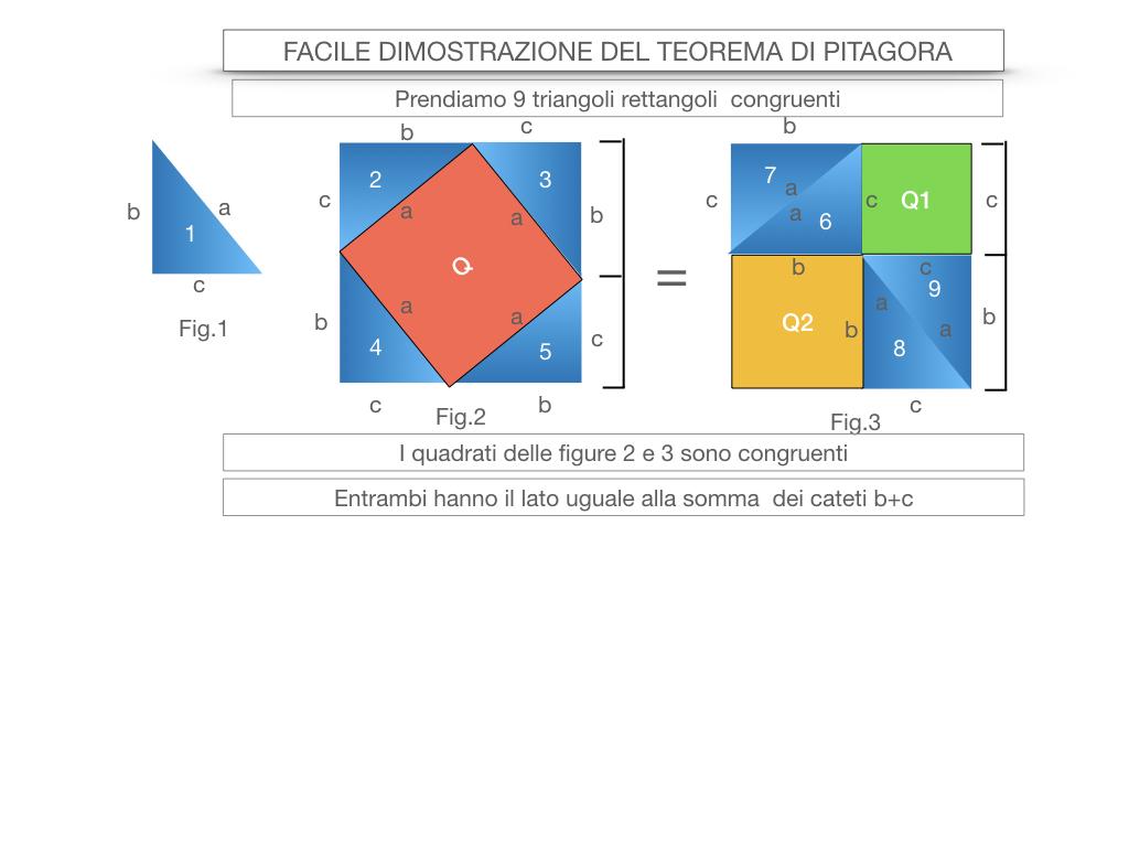 13. FACILE DIMOSTRAZIONE DEL TEOREMA DI PITAGORA_SIMULAZIONE.031