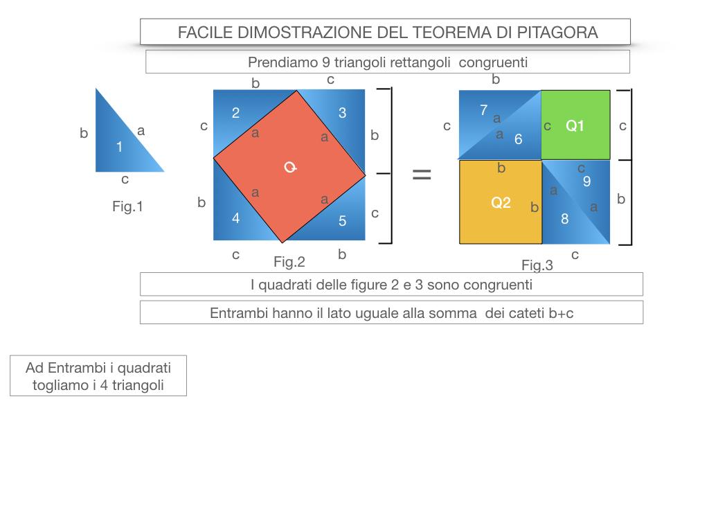 13. FACILE DIMOSTRAZIONE DEL TEOREMA DI PITAGORA_SIMULAZIONE.033