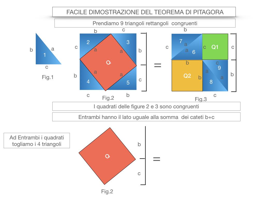 13. FACILE DIMOSTRAZIONE DEL TEOREMA DI PITAGORA_SIMULAZIONE.034