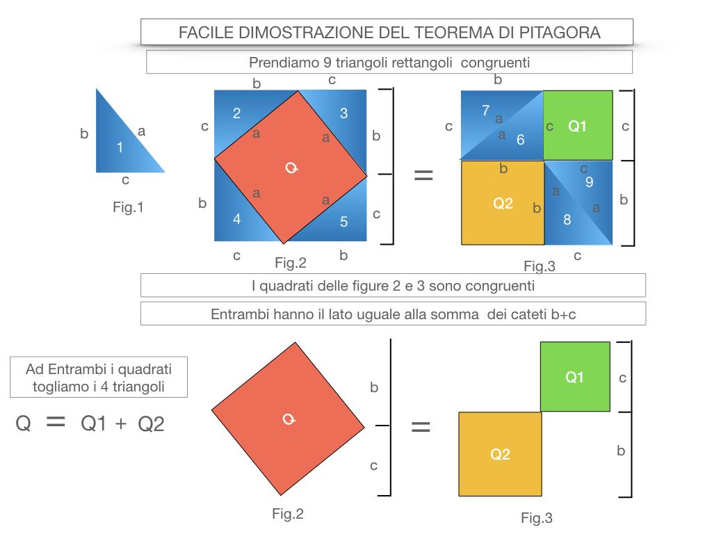 13. FACILE DIMOSTRAZIONE DEL TEOREMA DI PITAGORA_SIMULAZIONE.036