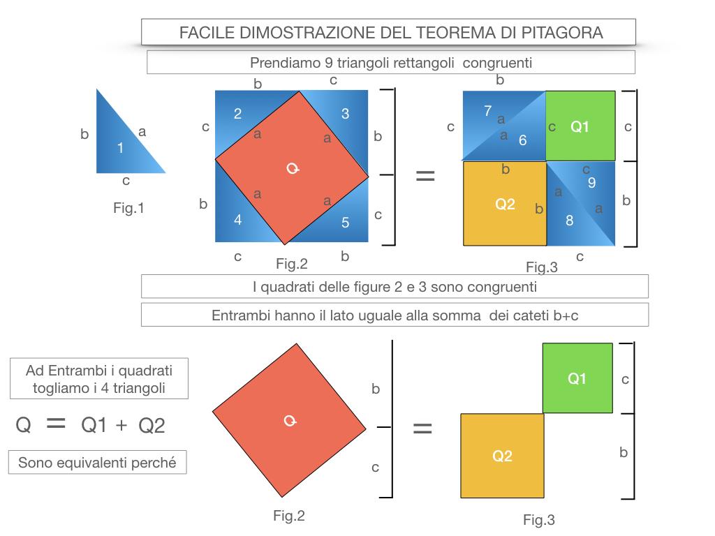 13. FACILE DIMOSTRAZIONE DEL TEOREMA DI PITAGORA_SIMULAZIONE.037