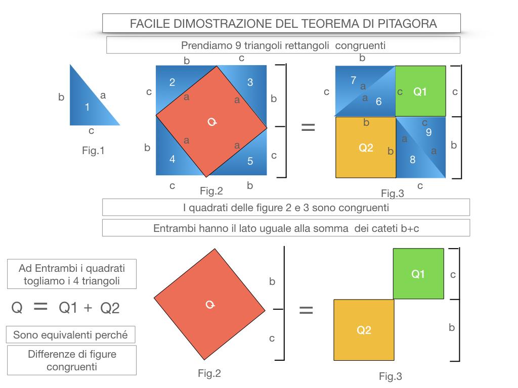 13. FACILE DIMOSTRAZIONE DEL TEOREMA DI PITAGORA_SIMULAZIONE.038