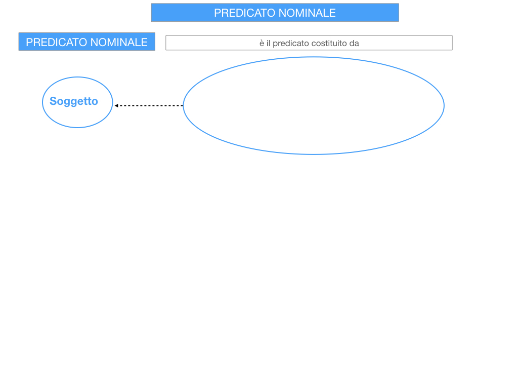 13. PREDICATO NOMINALE_SIMULAZIONE.004