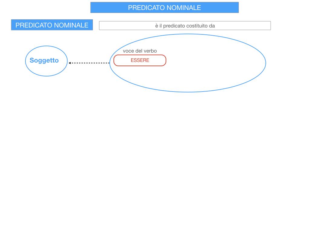 13. PREDICATO NOMINALE_SIMULAZIONE.005