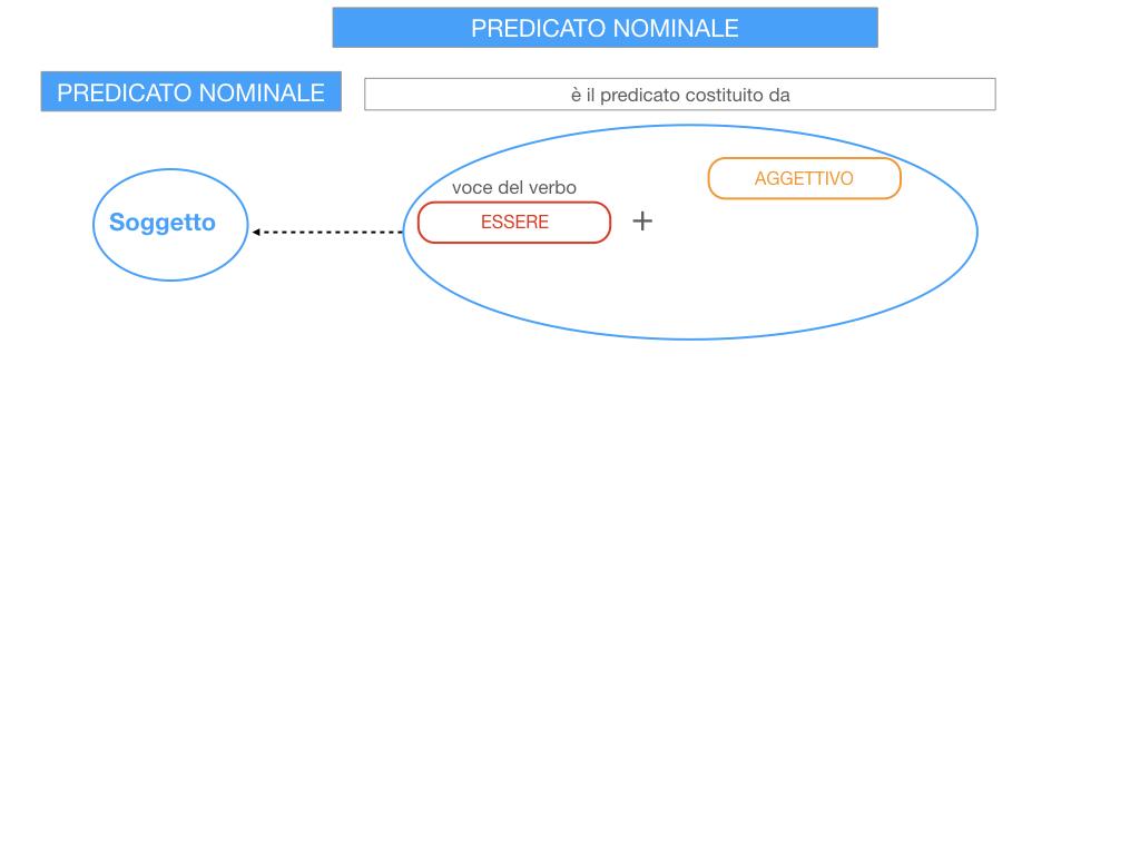13. PREDICATO NOMINALE_SIMULAZIONE.006