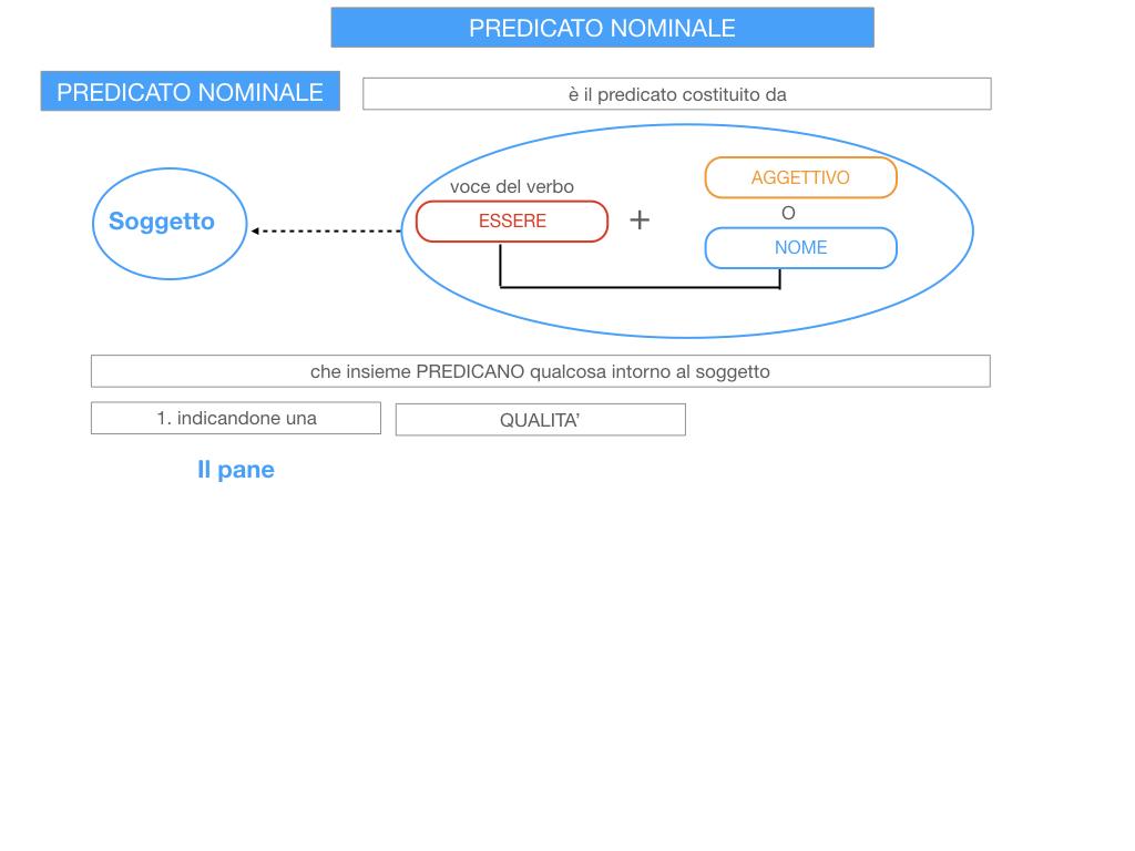 13. PREDICATO NOMINALE_SIMULAZIONE.010