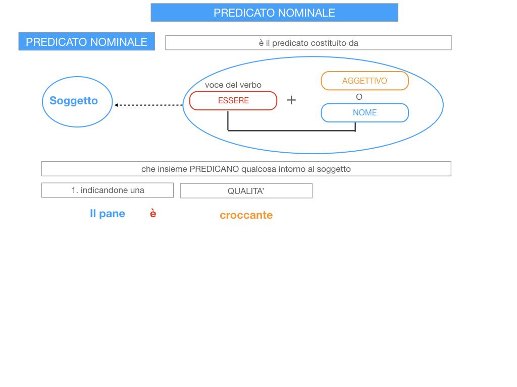 13. PREDICATO NOMINALE_SIMULAZIONE.011