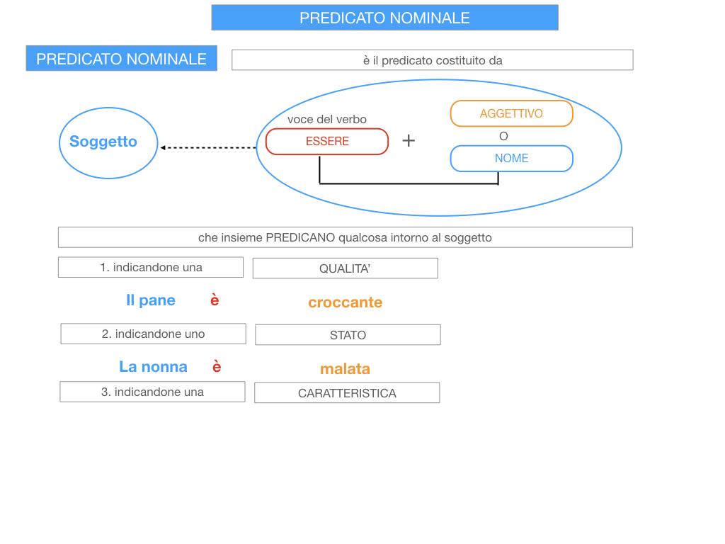13. PREDICATO NOMINALE_SIMULAZIONE.015