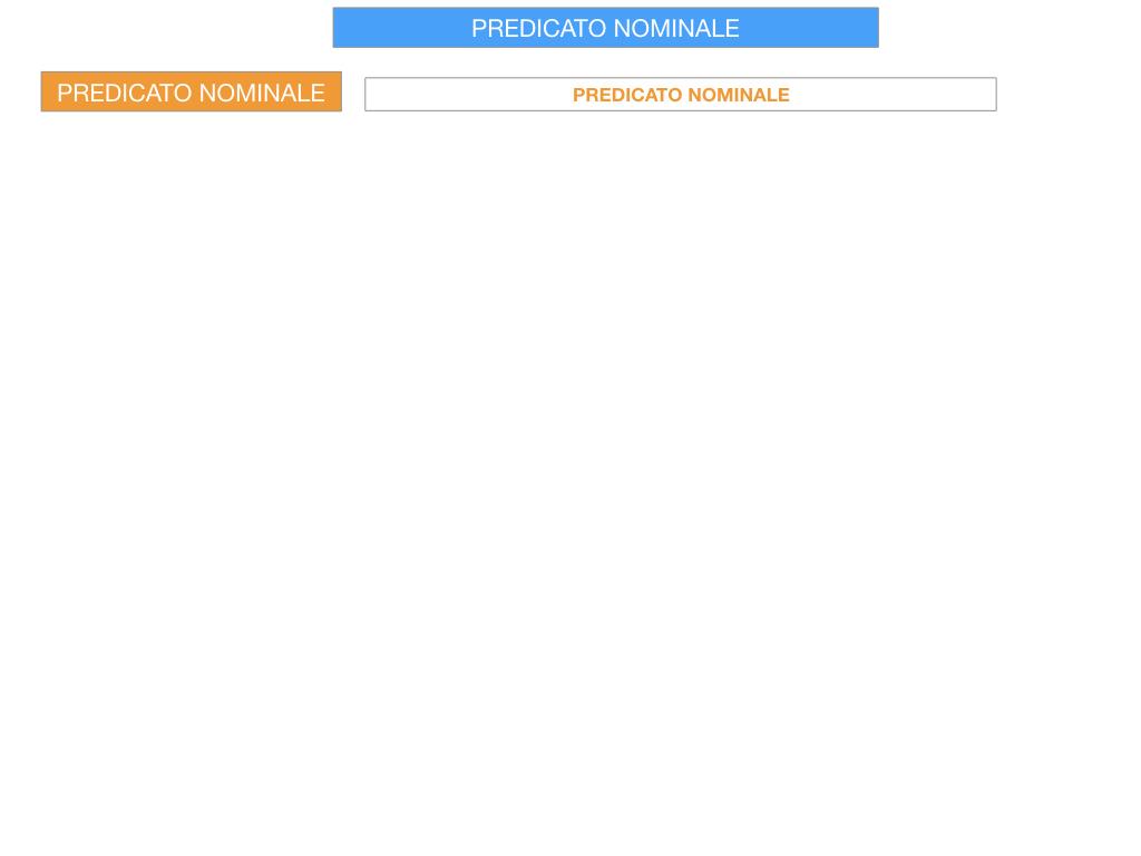 13. PREDICATO NOMINALE_SIMULAZIONE.025