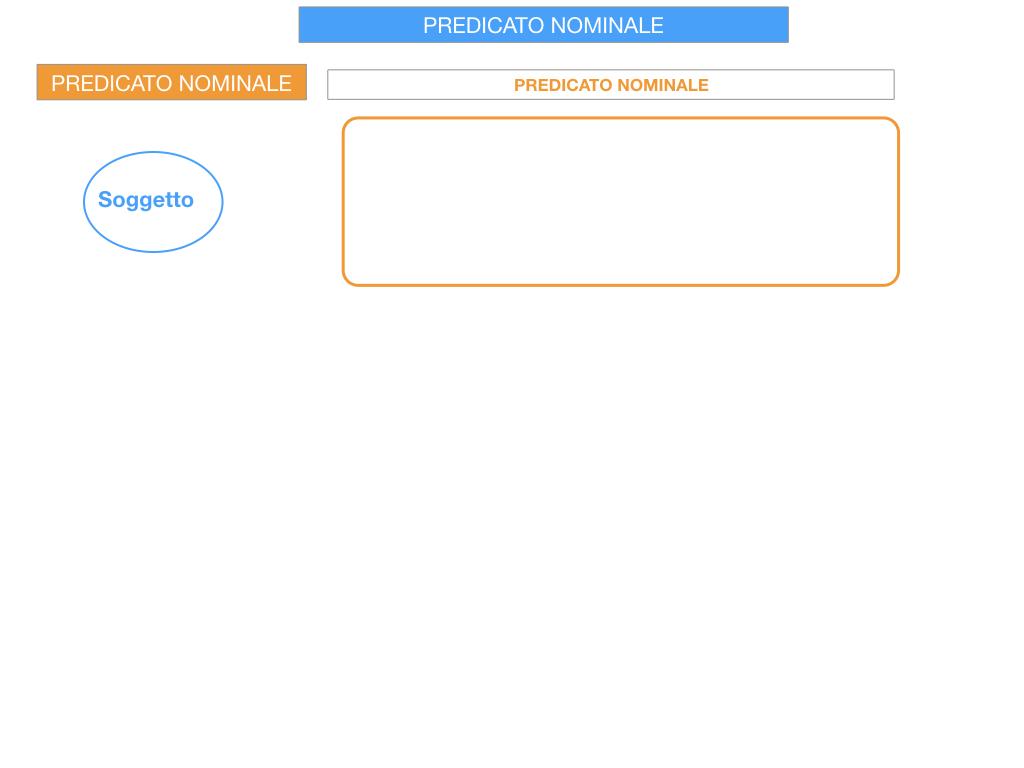 13. PREDICATO NOMINALE_SIMULAZIONE.027