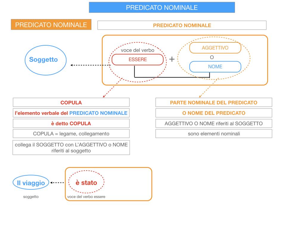 13. PREDICATO NOMINALE_SIMULAZIONE.041